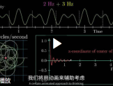 数学可视化视频合集