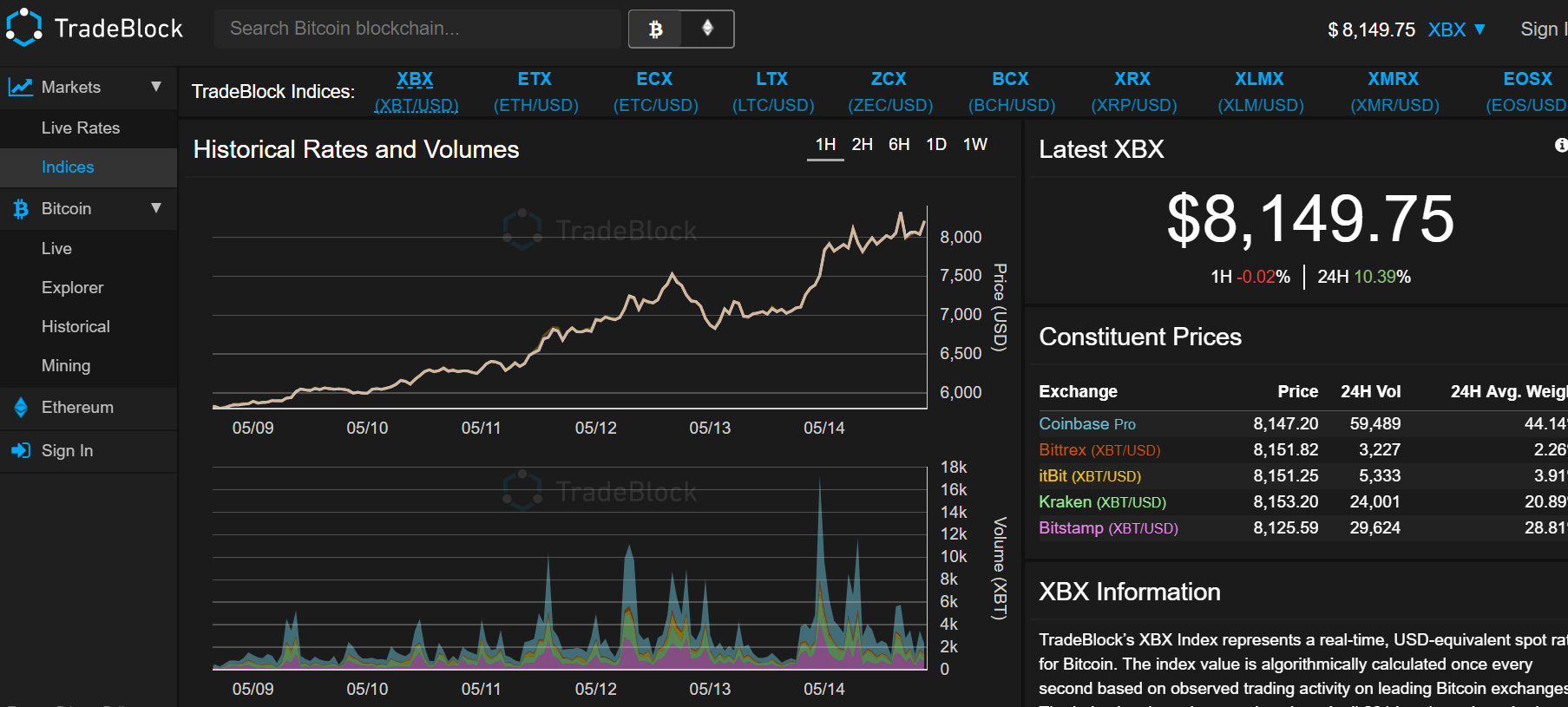 tradeblock:XBX指数