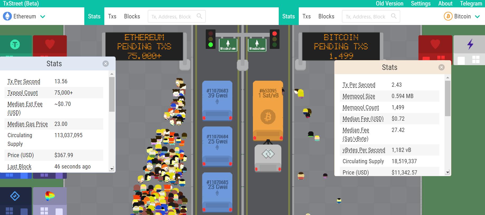 TxStreet图示BTC、ETH实时交易
